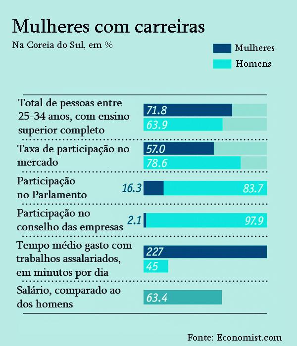 Grafico_Mulheres