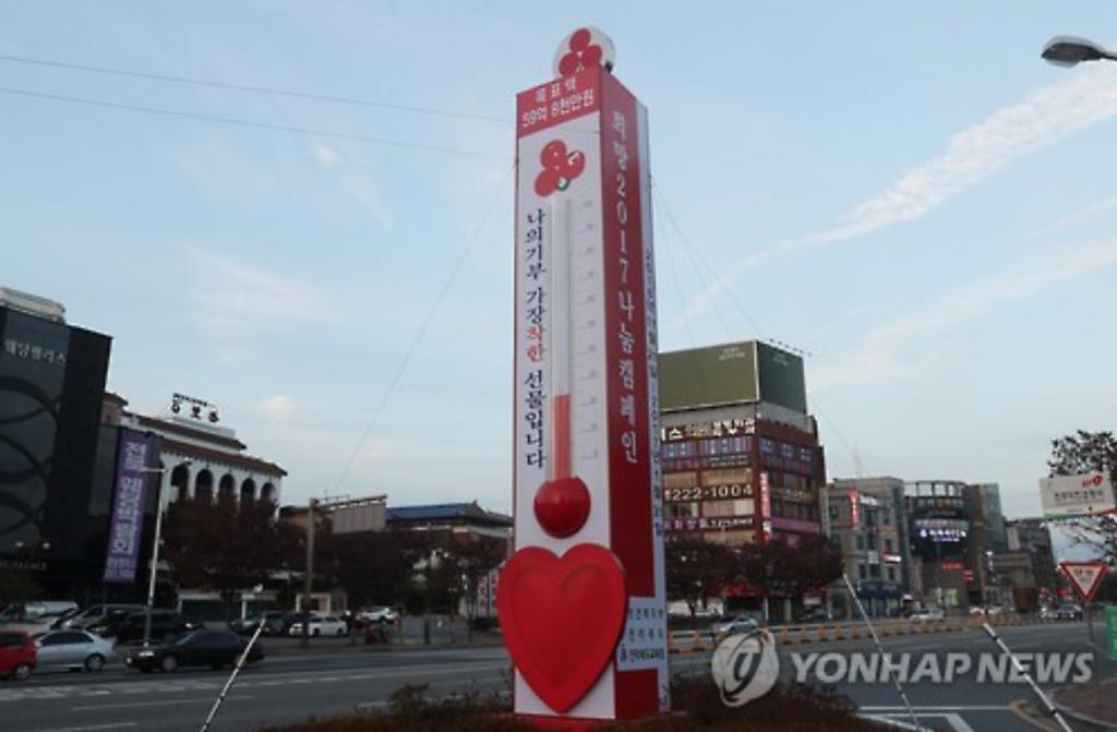 Termômetro em Jeonju.