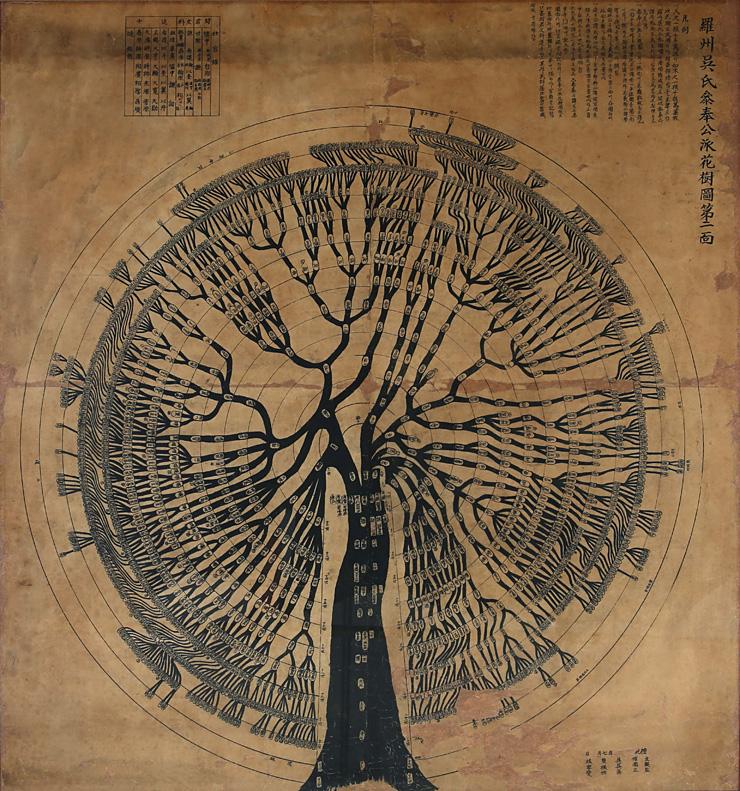 Pintura da árvore genealógica de Naju Oh Clan / Cortesia da Biblioteca Nacional da Coréia