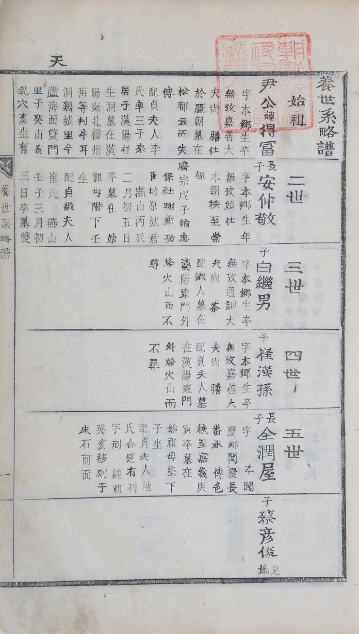 """""""Yangsegyebo"""", genealogia de eunucos da Era Joseon / Cortesia da Biblioteca Nacional da Coréia"""