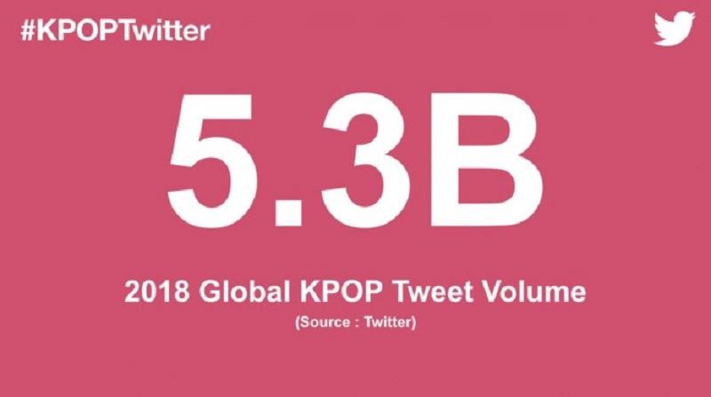 Estrelas K-Pop &Quot;Autênticas&Quot; Têm Mais Sucesso Na Plataforma, Diz Ceo Do Twitter